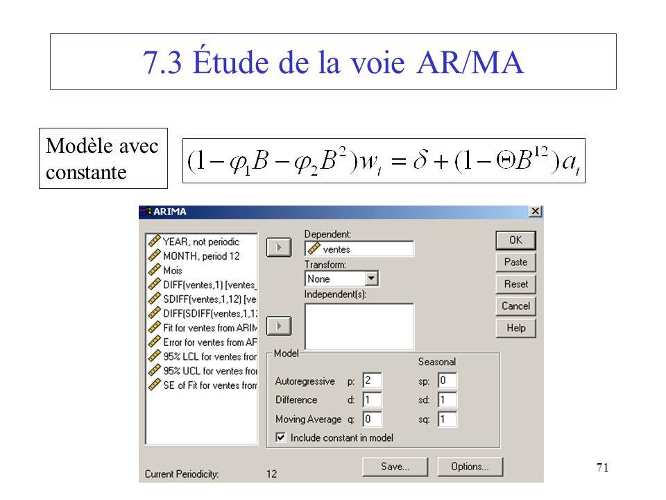 7.3 Étude de la voie AR/MA Modèle avec constante