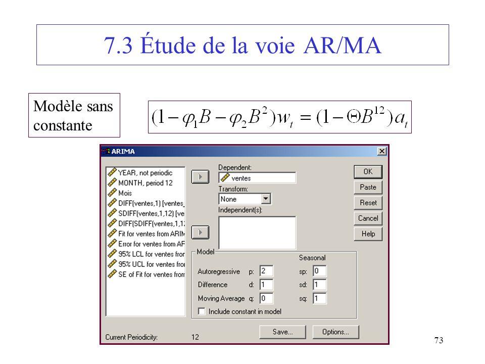 7.3 Étude de la voie AR/MA Modèle sans constante