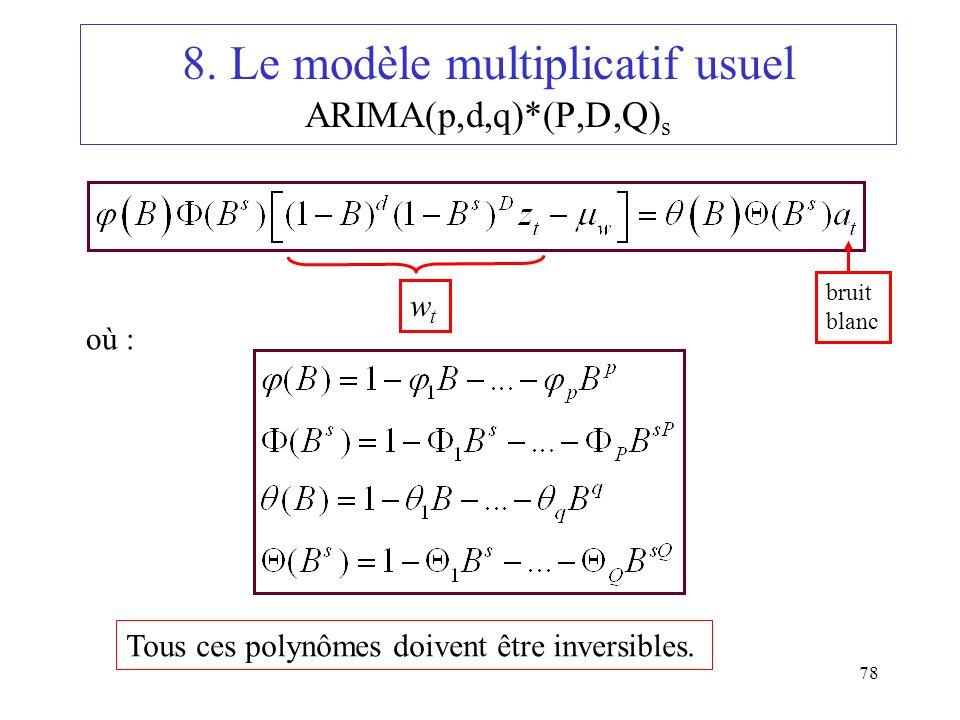 8. Le modèle multiplicatif usuel ARIMA(p,d,q)*(P,D,Q)s