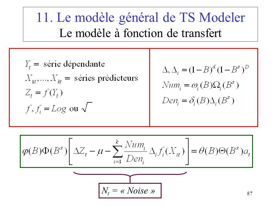 11. Le modèle général de TS Modeler Le modèle à fonction de transfert