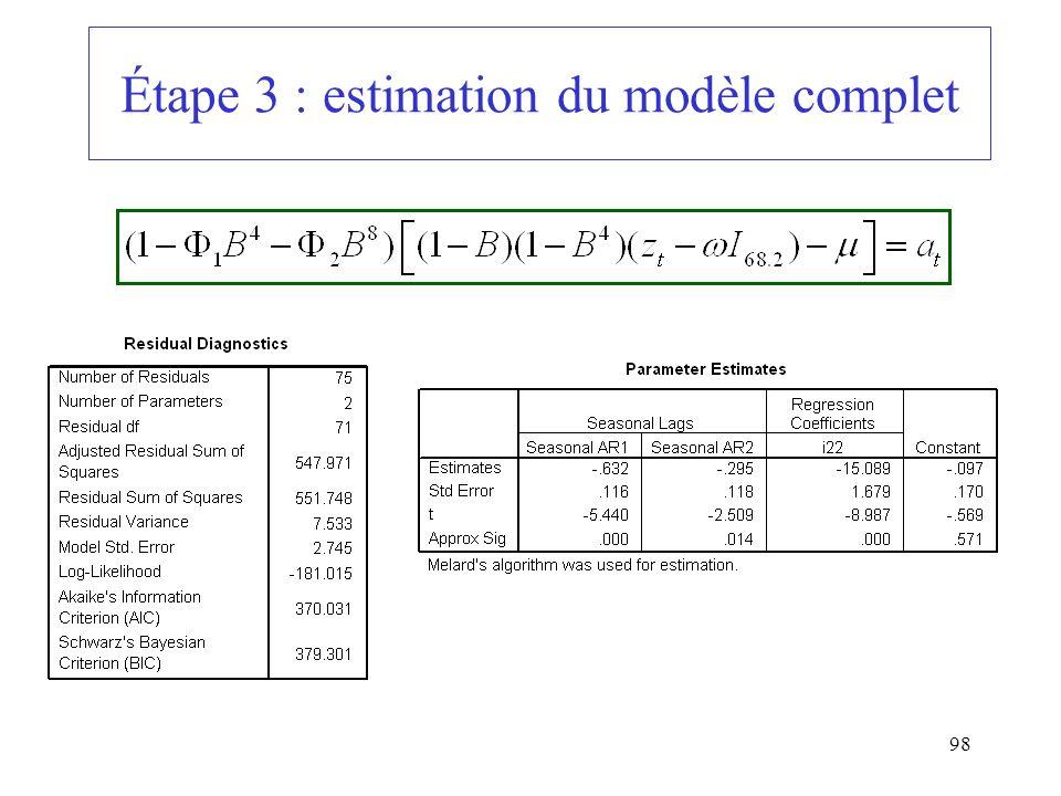 Étape 3 : estimation du modèle complet