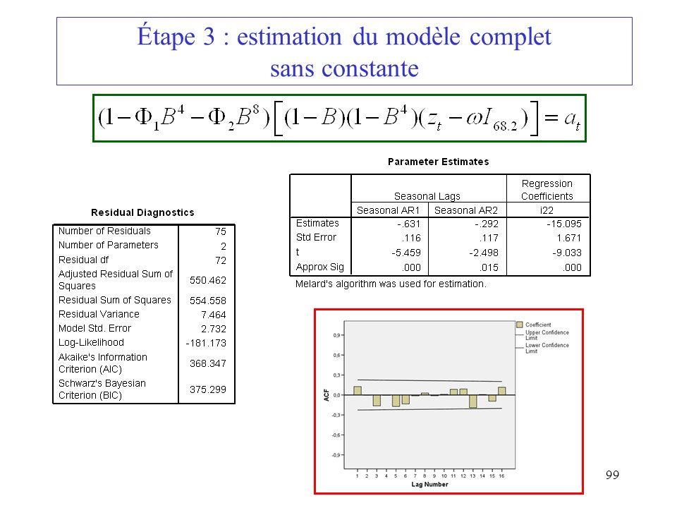 Étape 3 : estimation du modèle complet sans constante