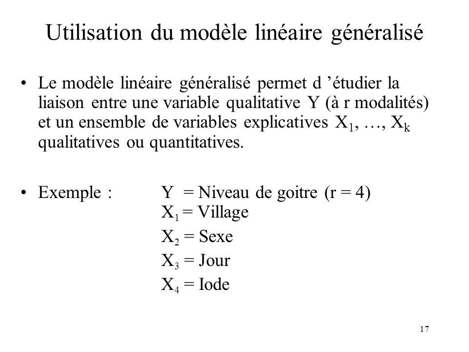 Utilisation du modèle linéaire généralisé