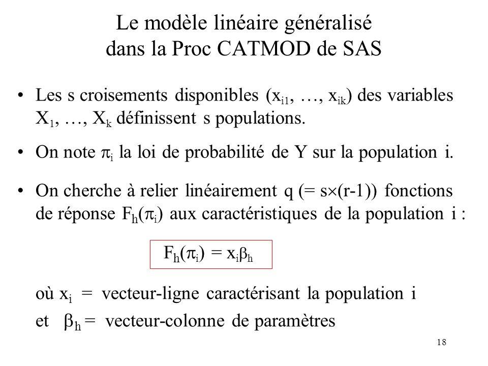 Le modèle linéaire généralisé dans la Proc CATMOD de SAS