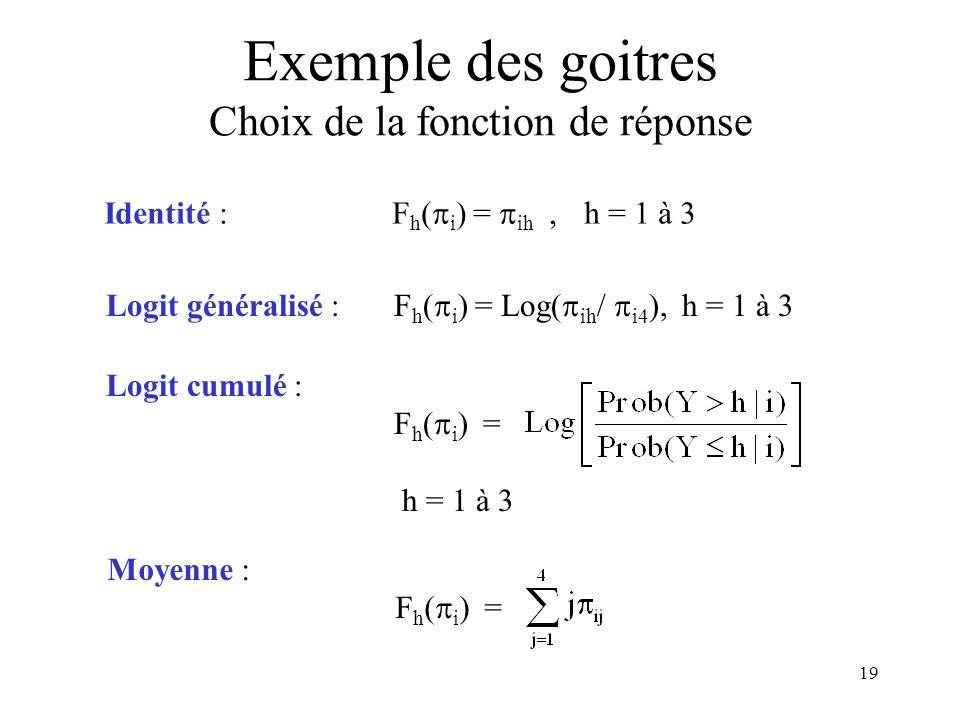 Exemple des goitres Choix de la fonction de réponse