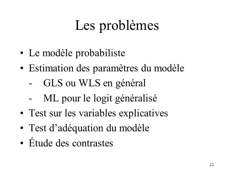 Les problèmes Le modèle probabiliste