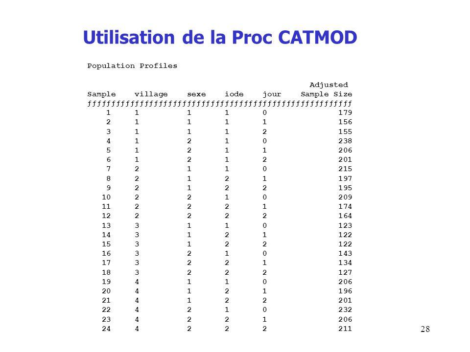 Utilisation de la Proc CATMOD