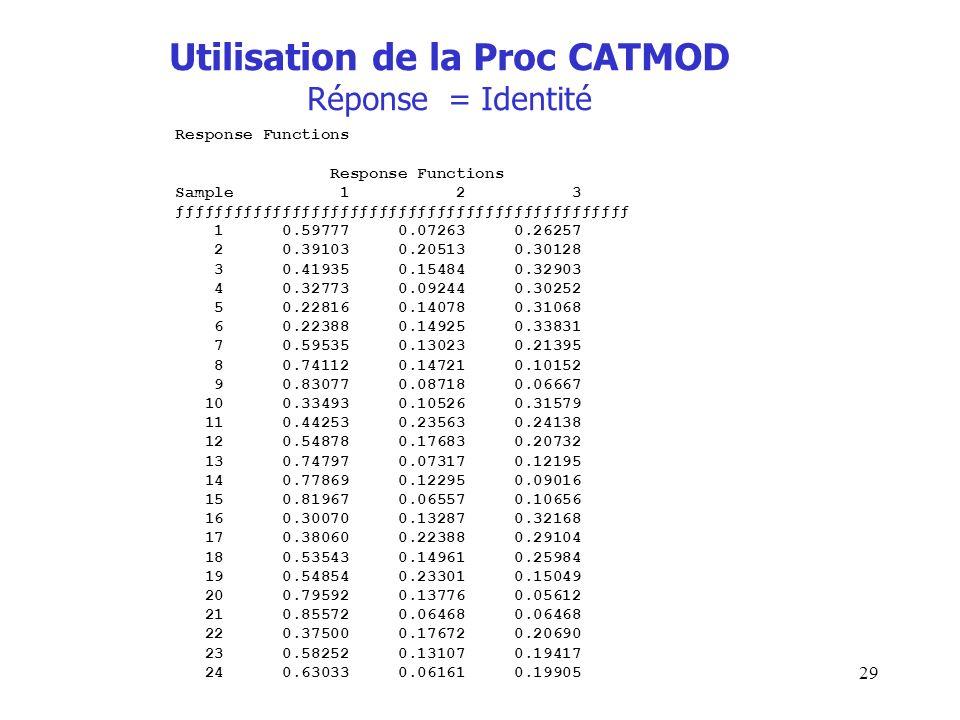 Utilisation de la Proc CATMOD Réponse = Identité