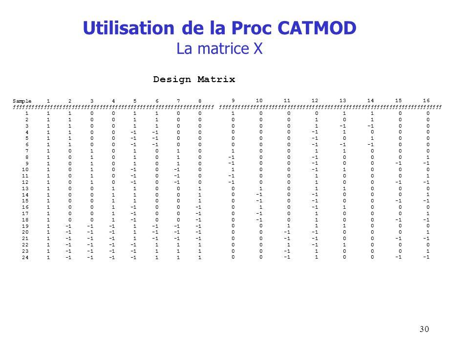 Utilisation de la Proc CATMOD La matrice X