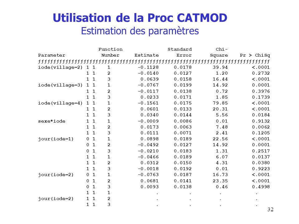 Utilisation de la Proc CATMOD Estimation des paramètres