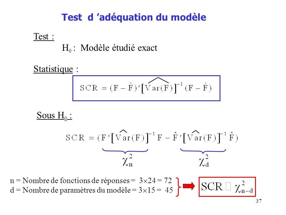 Test d 'adéquation du modèle