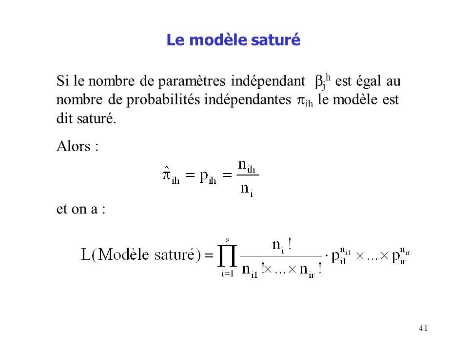 Le modèle saturé Si le nombre de paramètres indépendant jh est égal au. nombre de probabilités indépendantes ih le modèle est.