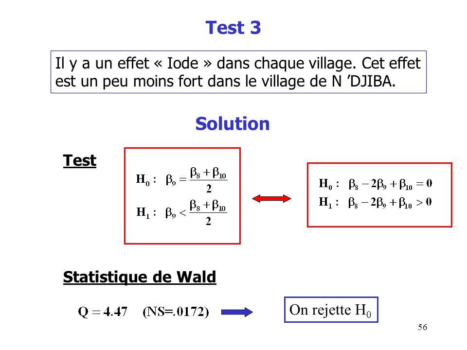 Test 3Il y a un effet « Iode » dans chaque village. Cet effet. est un peu moins fort dans le village de N 'DJIBA.