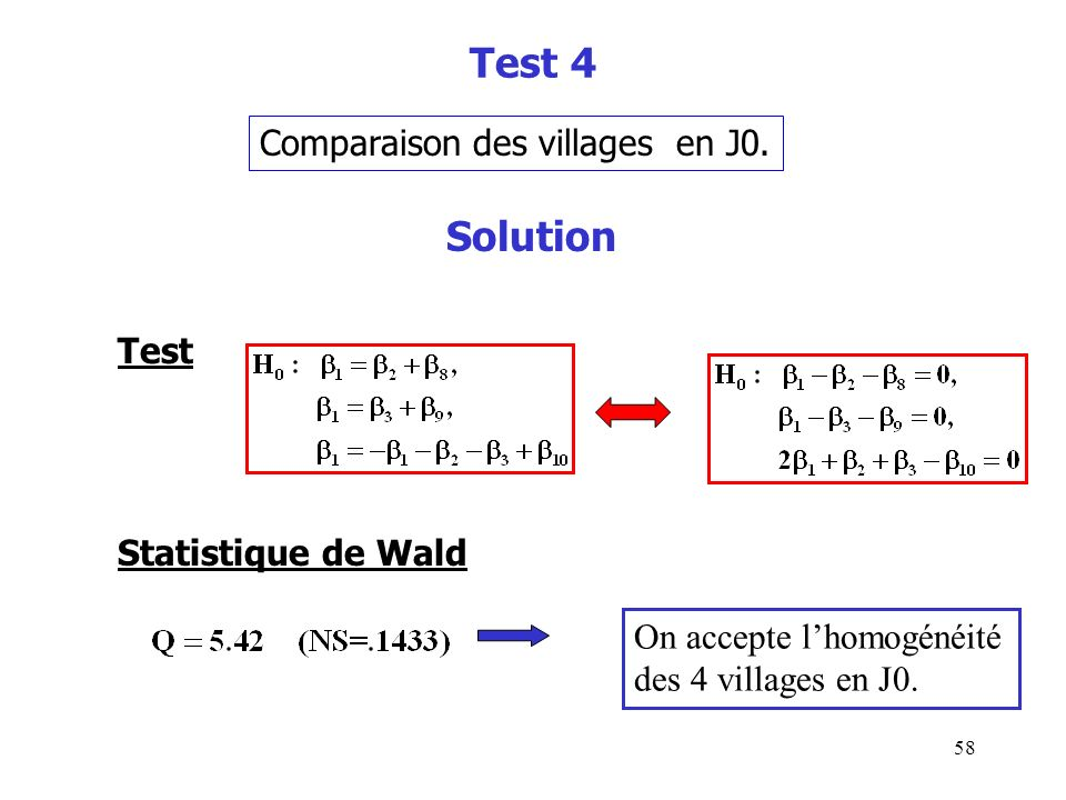 Test 4 Solution Comparaison des villages en J0. Test