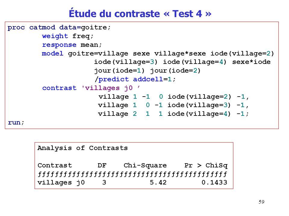 Étude du contraste « Test 4 »