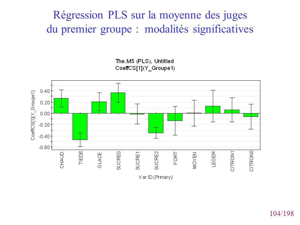 Régression PLS sur la moyenne des juges du premier groupe : modalités significatives