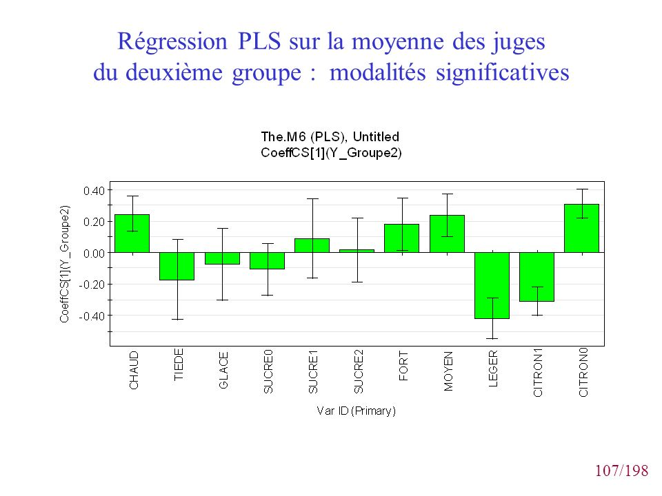 Régression PLS sur la moyenne des juges du deuxième groupe : modalités significatives