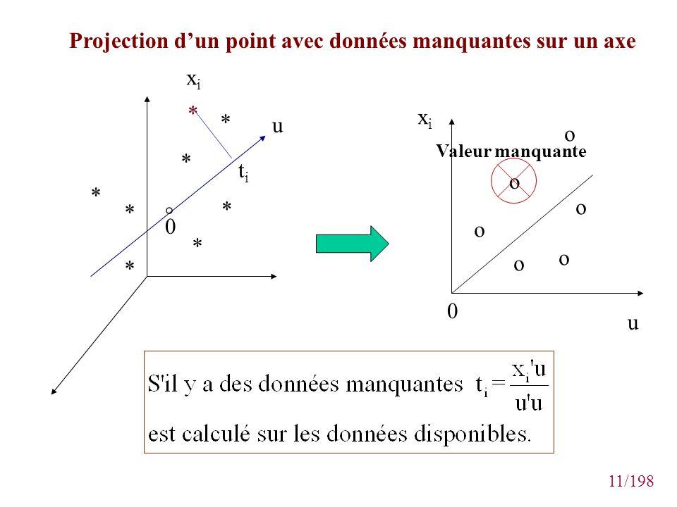 Projection d'un point avec données manquantes sur un axe