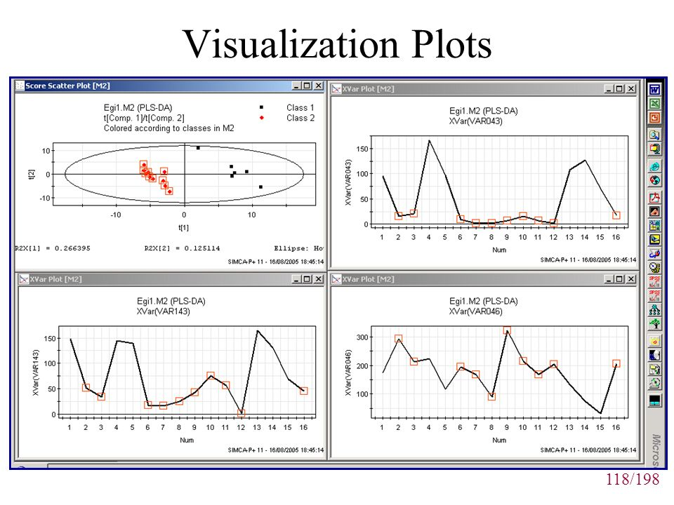 Visualization Plots