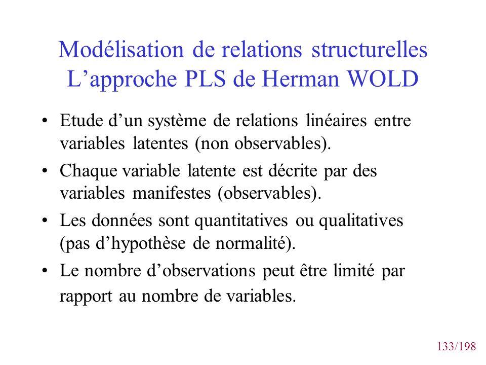 Modélisation de relations structurelles L'approche PLS de Herman WOLD