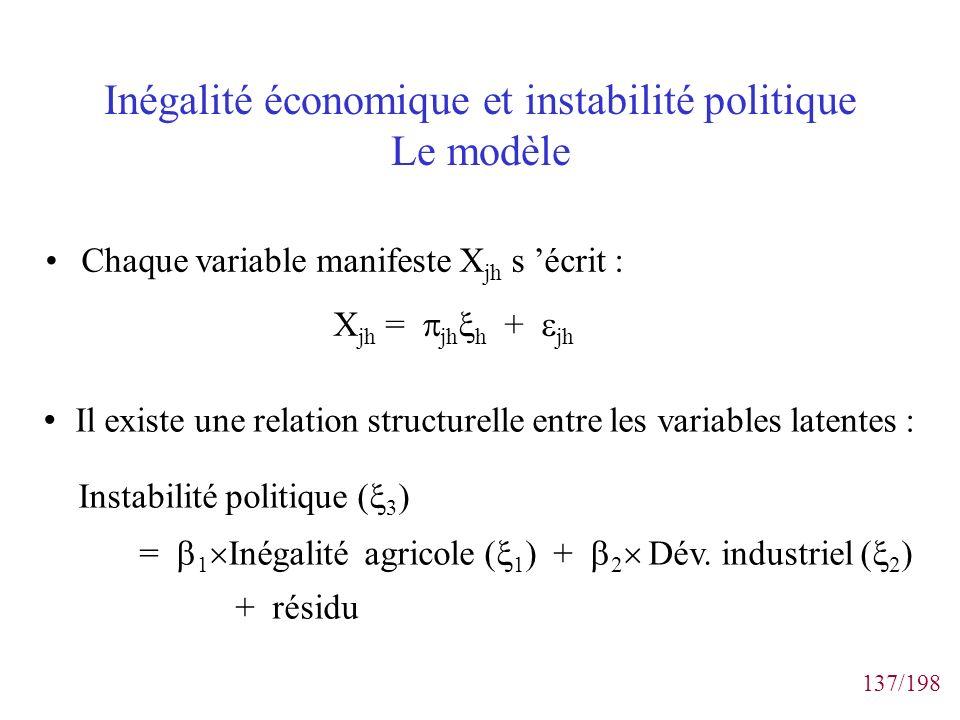 Inégalité économique et instabilité politique Le modèle