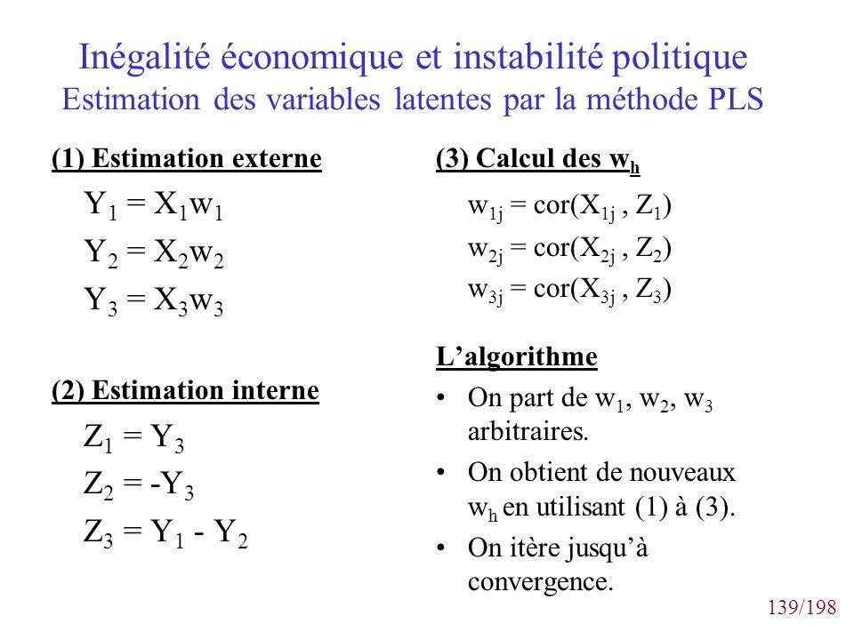 Inégalité économique et instabilité politique Estimation des variables latentes par la méthode PLS