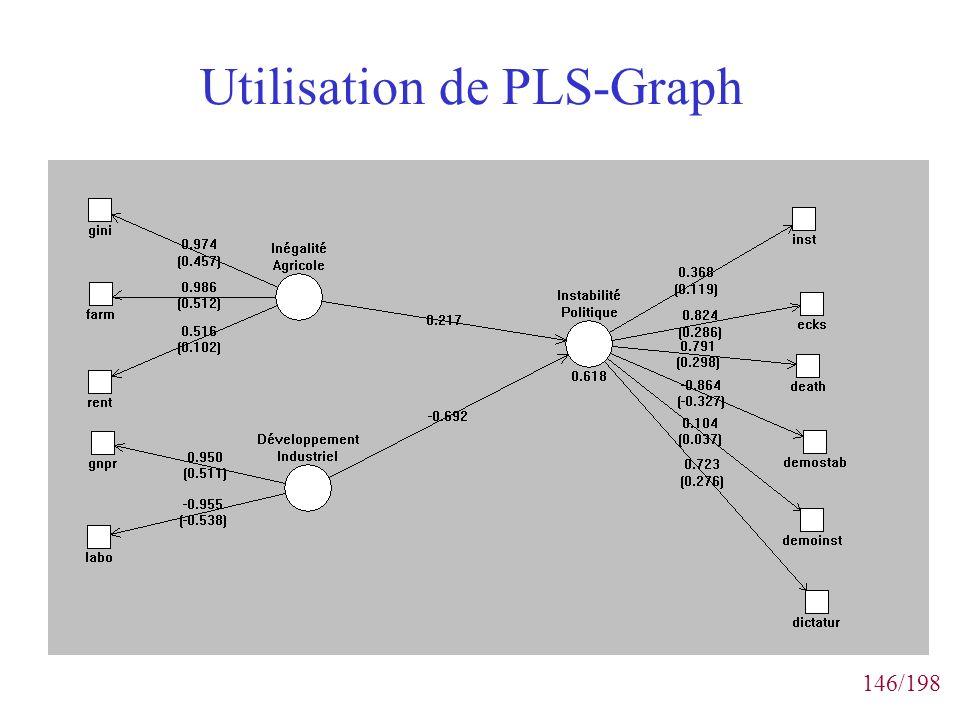 Utilisation de PLS-Graph