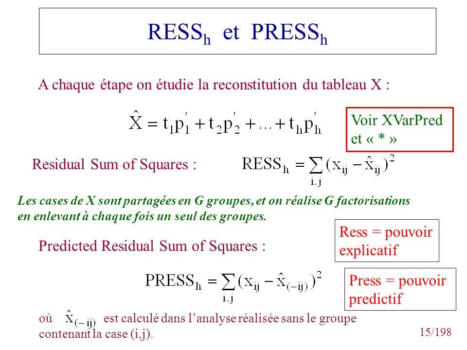 RESSh et PRESSh A chaque étape on étudie la reconstitution du tableau X : Voir XVarPred. et « * »
