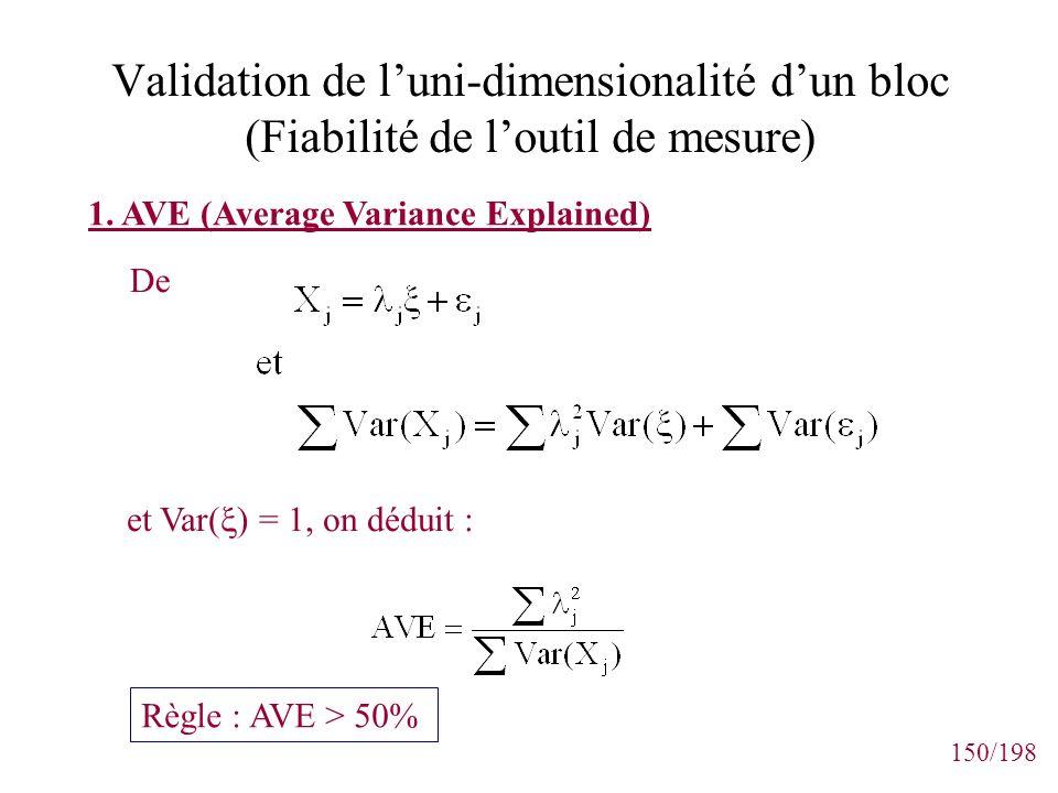 Validation de l'uni-dimensionalité d'un bloc (Fiabilité de l'outil de mesure)