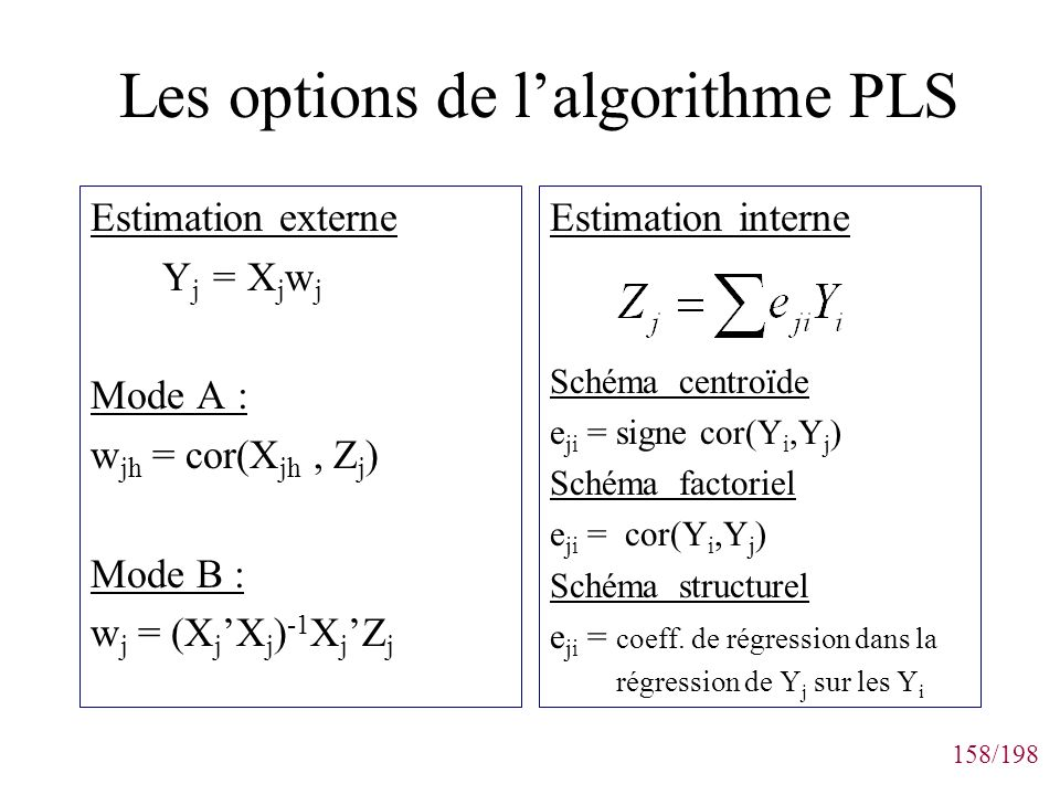 Les options de l'algorithme PLS