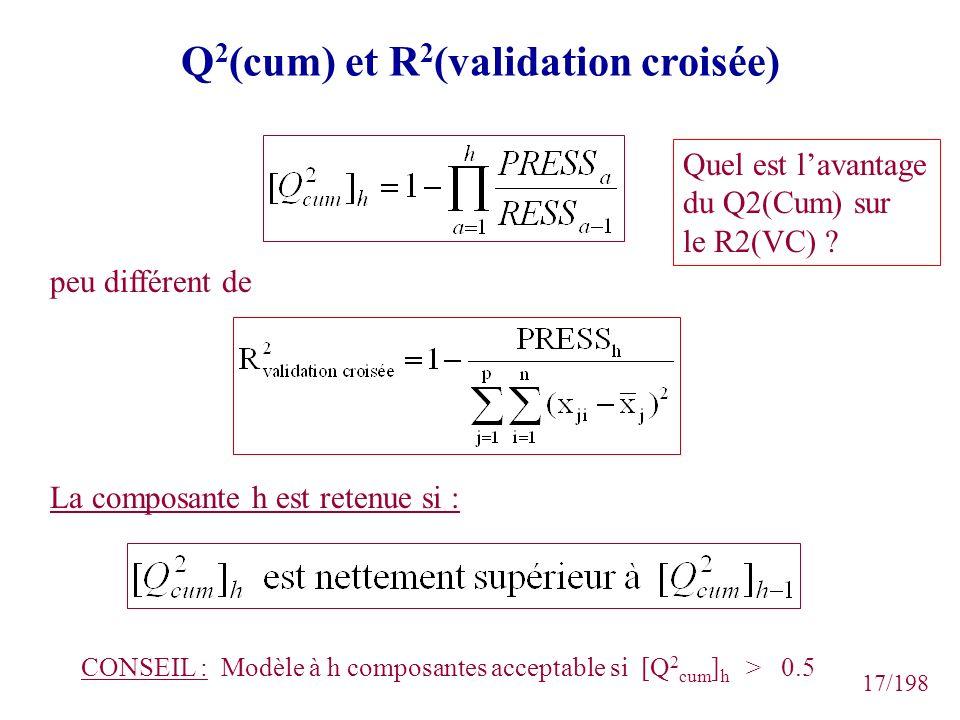 Q2(cum) et R2(validation croisée)
