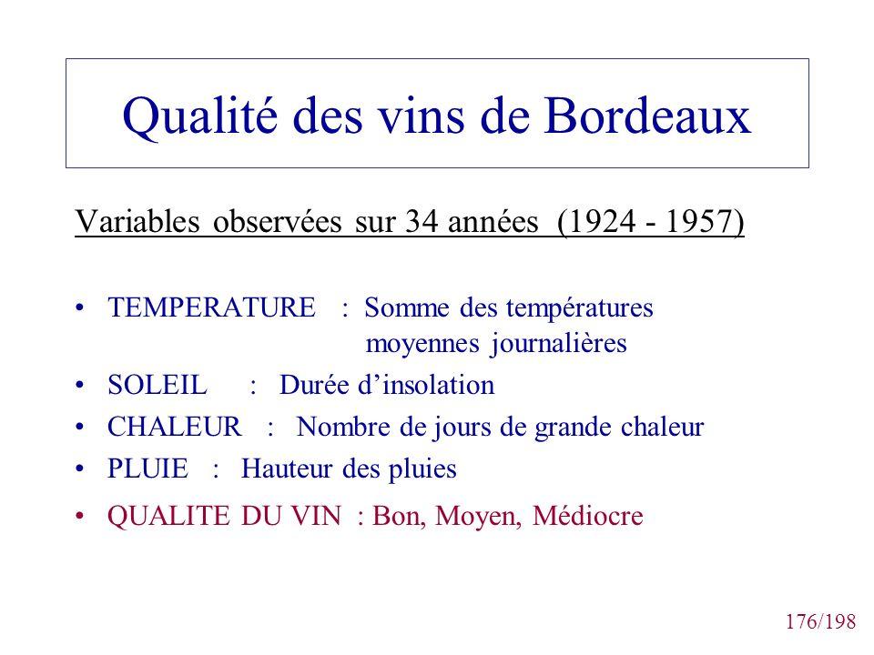 Qualité des vins de Bordeaux