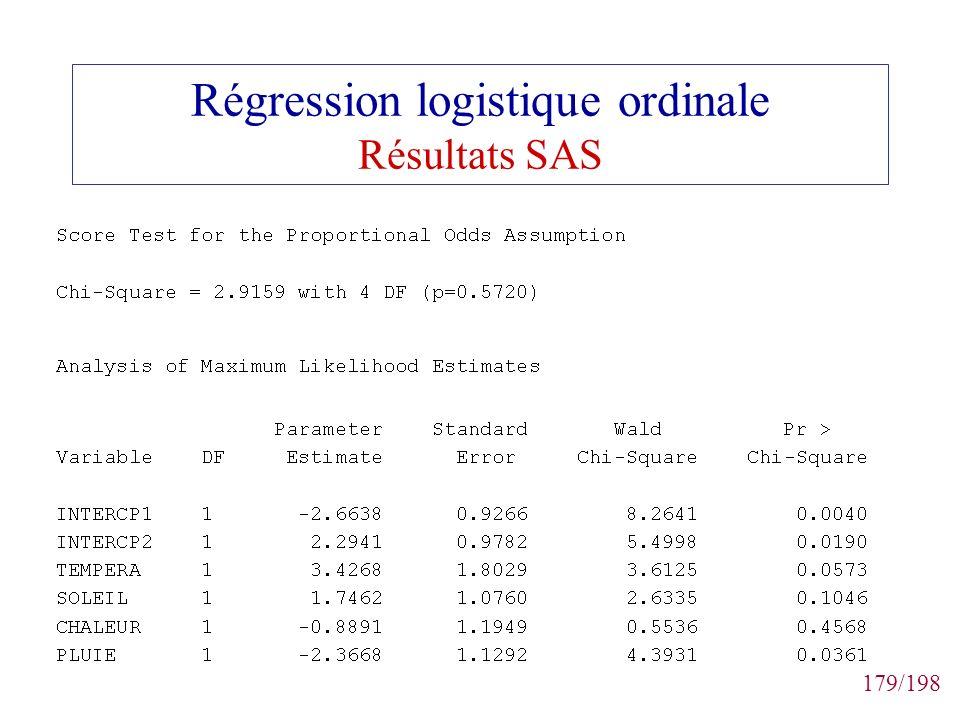 Régression logistique ordinale Résultats SAS
