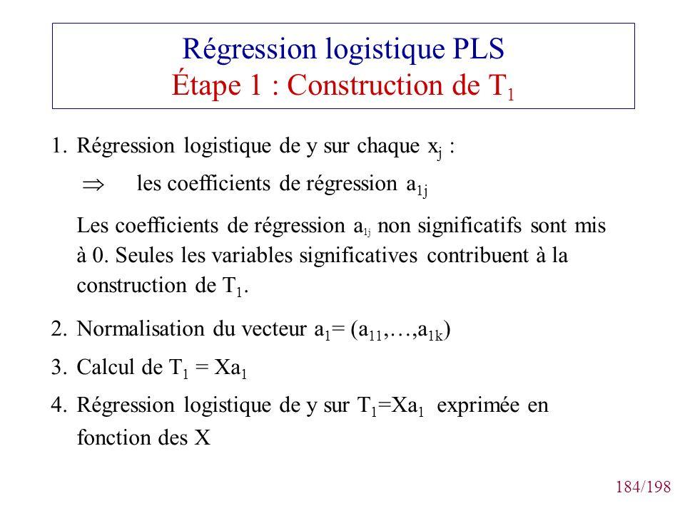 Régression logistique PLS Étape 1 : Construction de T1