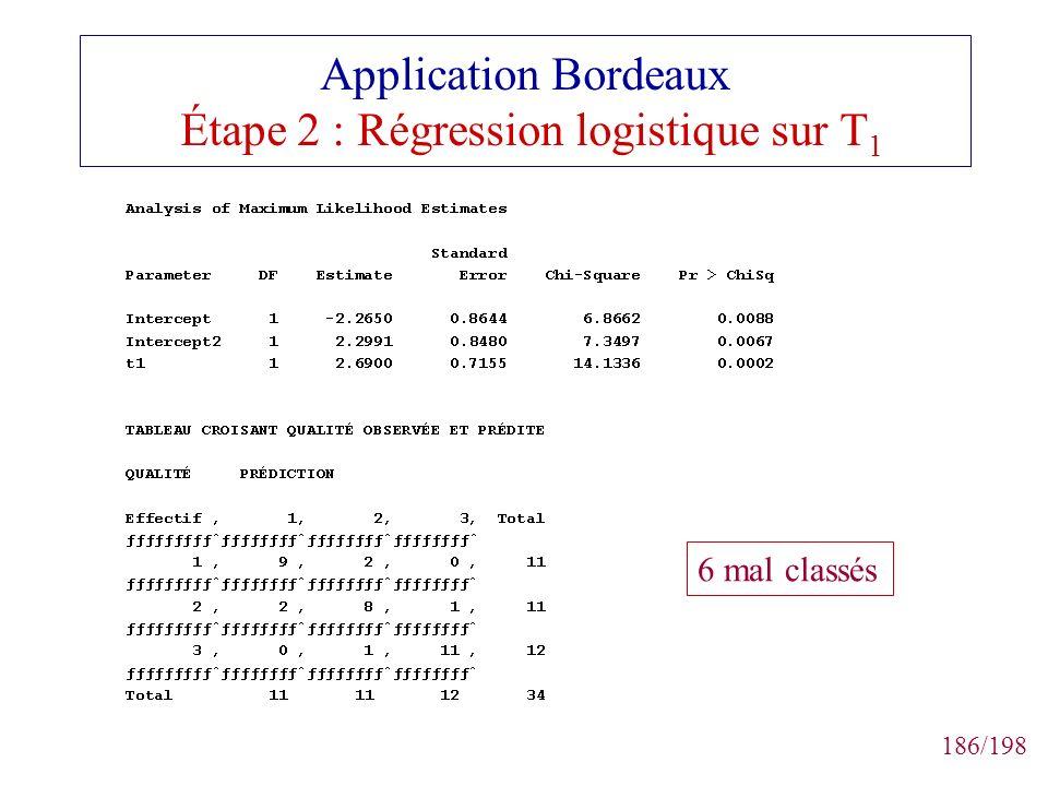 Application Bordeaux Étape 2 : Régression logistique sur T1