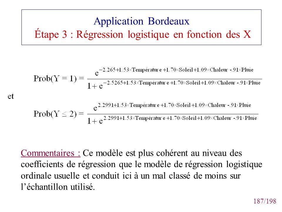Application Bordeaux Étape 3 : Régression logistique en fonction des X