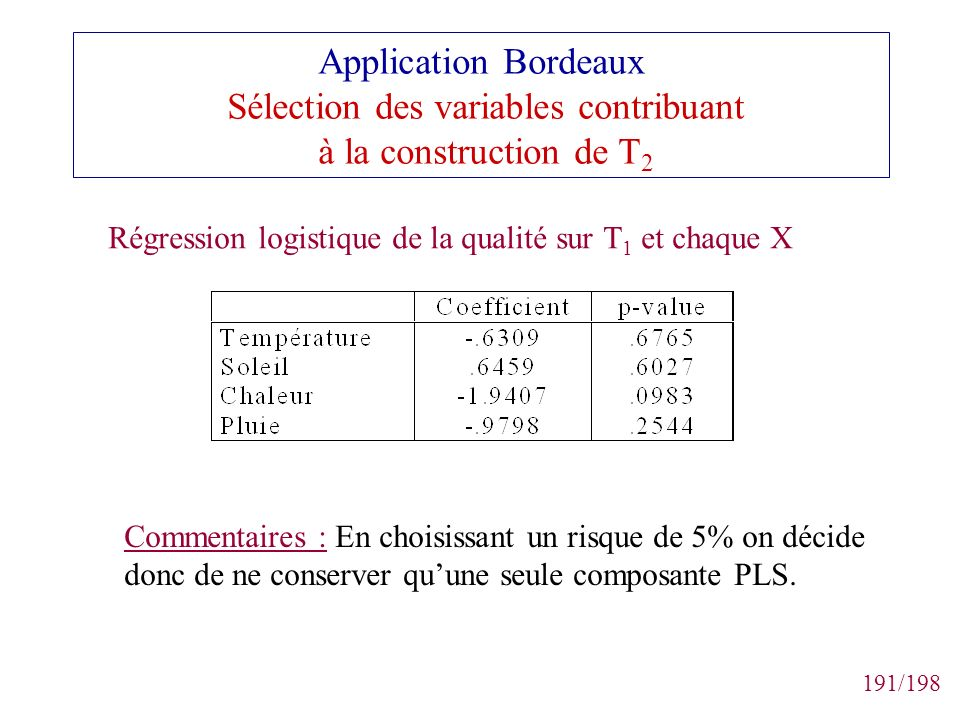 Application Bordeaux Sélection des variables contribuant à la construction de T2