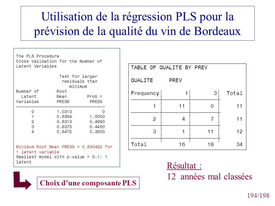 Utilisation de la régression PLS pour la prévision de la qualité du vin de Bordeaux