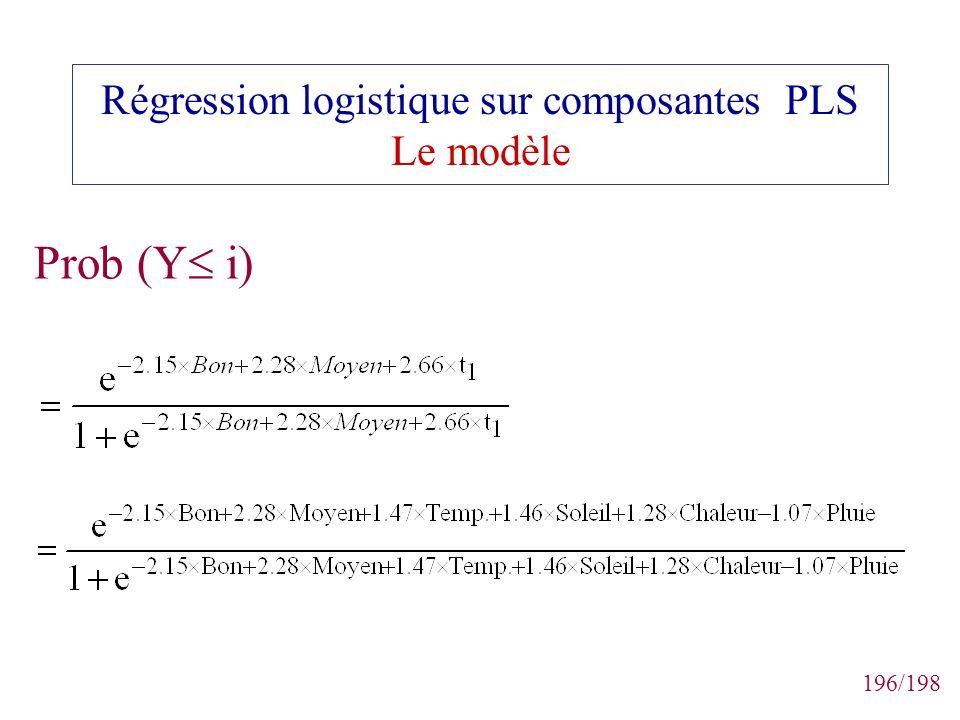 Régression logistique sur composantes PLS Le modèle