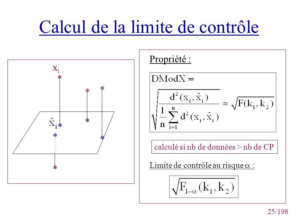 Calcul de la limite de contrôle