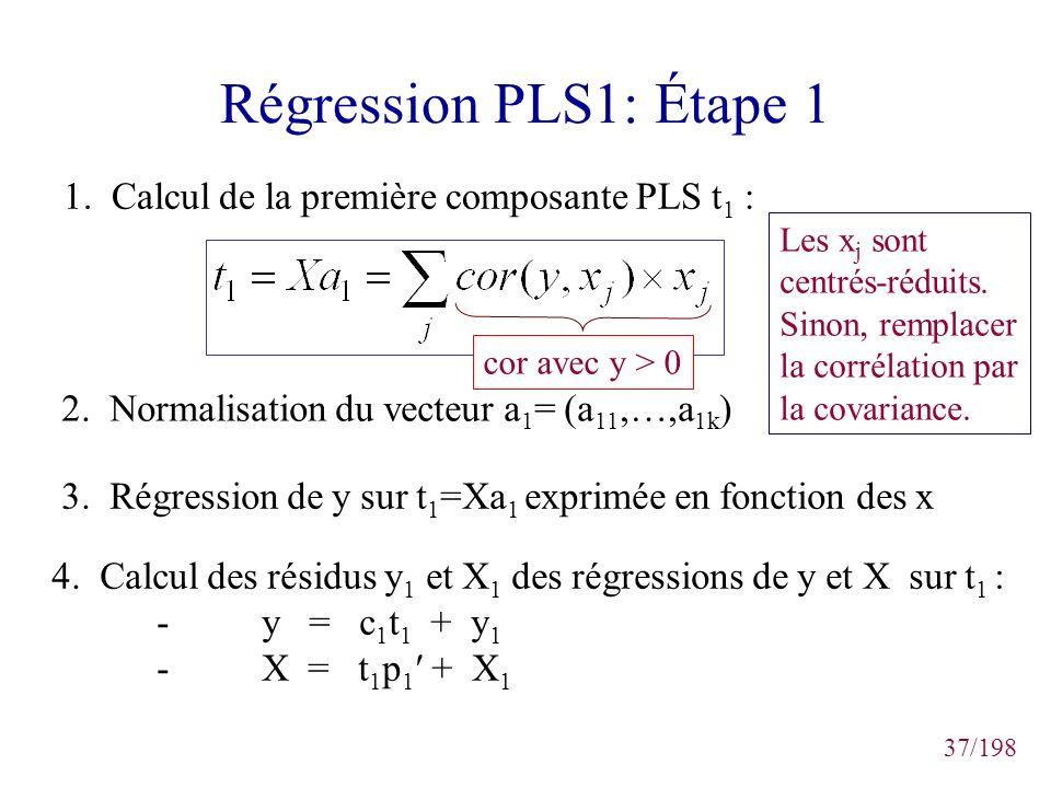 Régression PLS1: Étape 1 1. Calcul de la première composante PLS t1 :