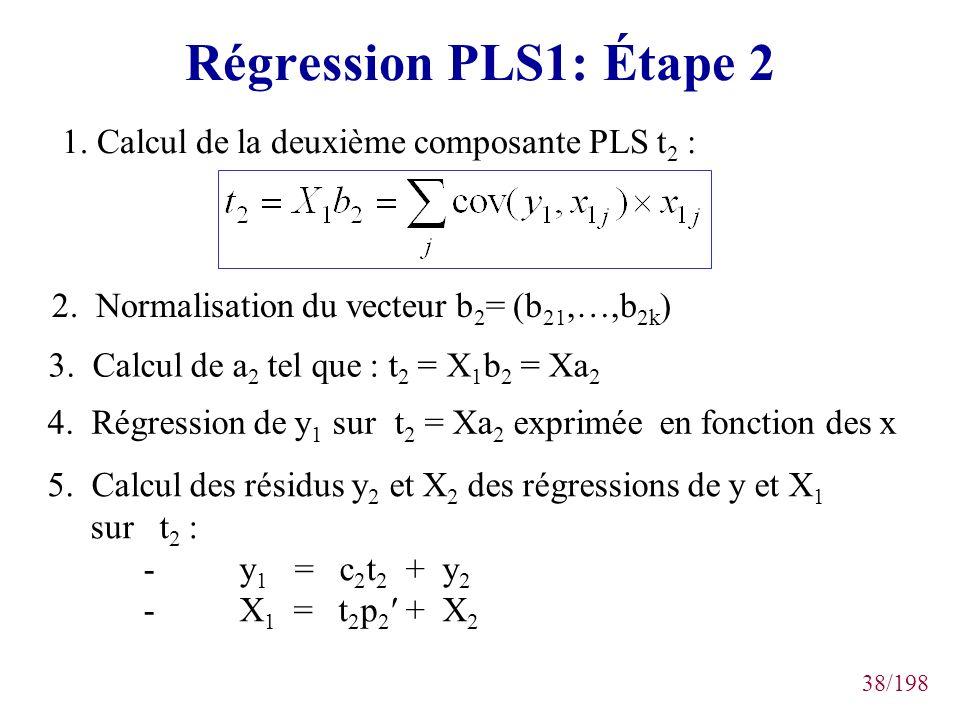 Régression PLS1: Étape 2 1. Calcul de la deuxième composante PLS t2 :