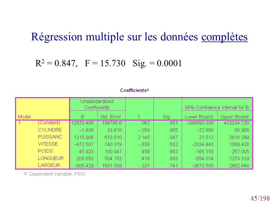 Régression multiple sur les données complètes