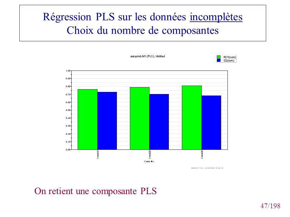 Régression PLS sur les données incomplètes Choix du nombre de composantes