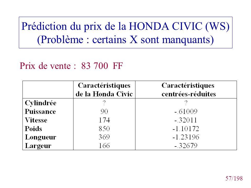 Prédiction du prix de la HONDA CIVIC (WS) (Problème : certains X sont manquants)