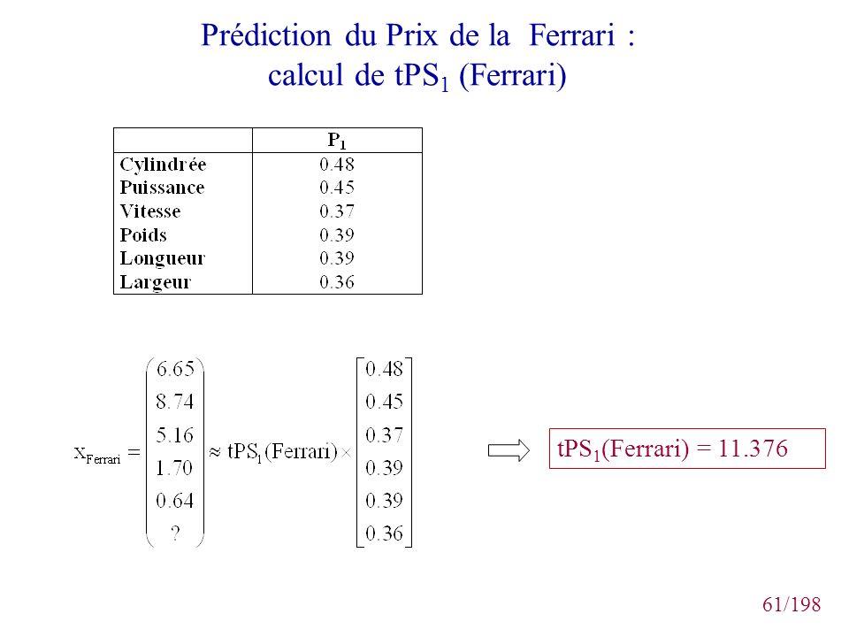 Prédiction du Prix de la Ferrari : calcul de tPS1 (Ferrari)
