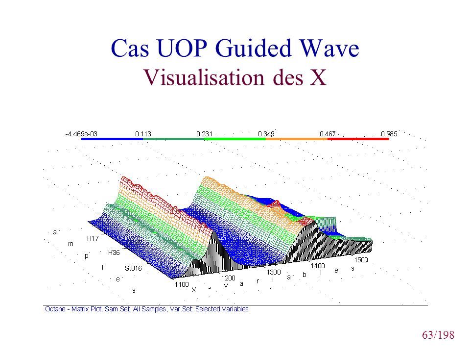 Cas UOP Guided Wave Visualisation des X