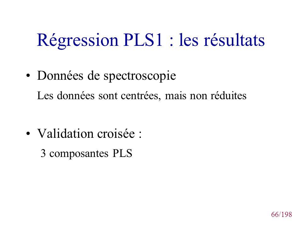 Régression PLS1 : les résultats