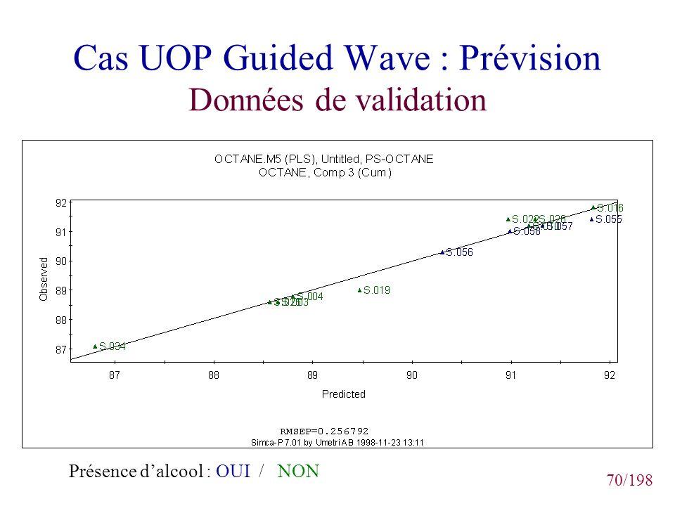 Cas UOP Guided Wave : Prévision Données de validation
