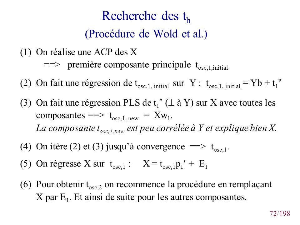 Recherche des th (Procédure de Wold et al.)